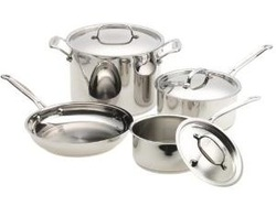 Kitchen Materials Awesome The Different Types Of Materials Used To Make Cookware  Kitchen . Review